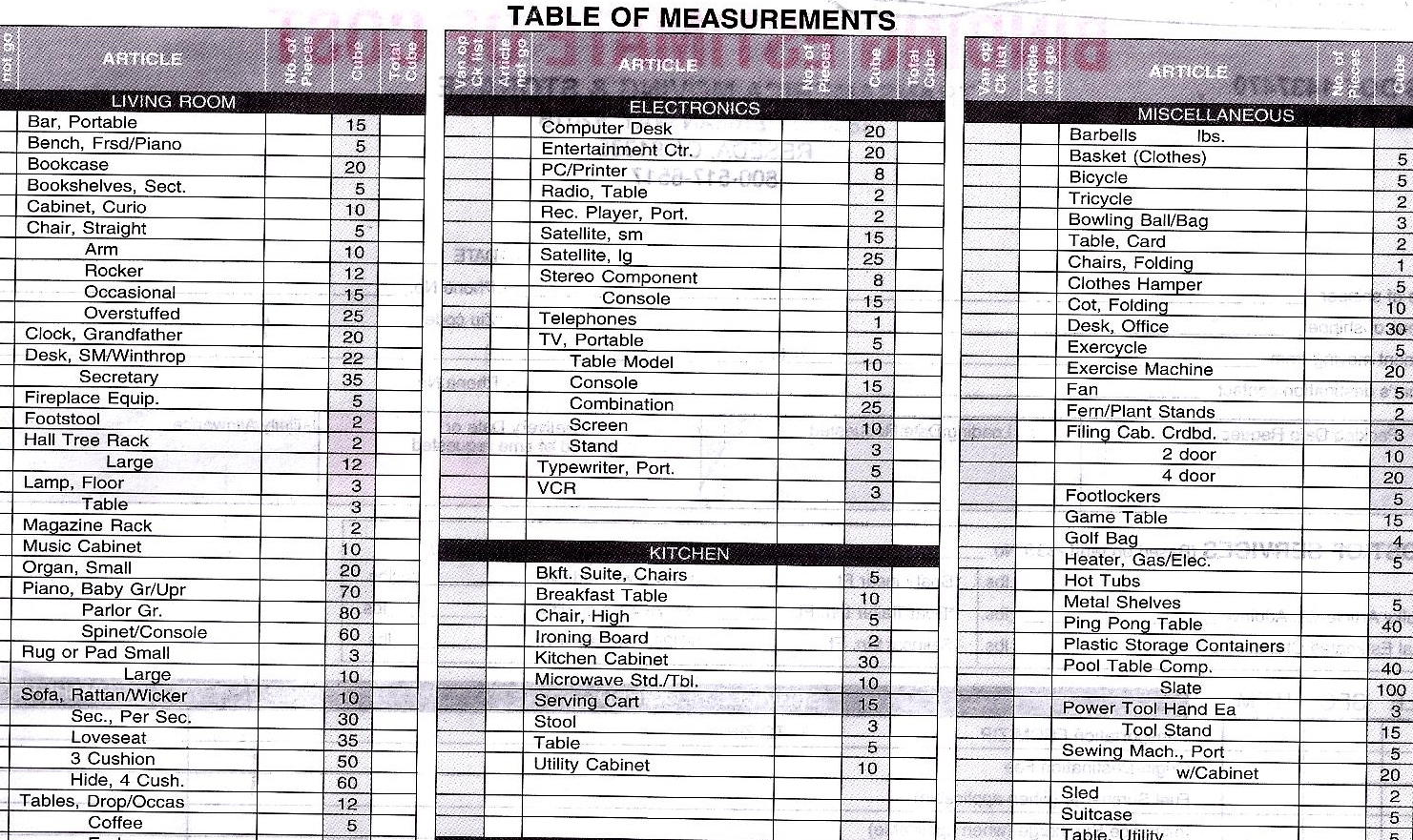 Inventory TAble_of_Measurements2